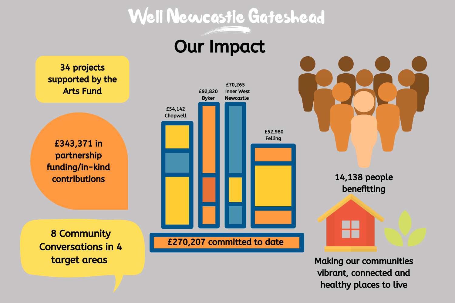 WNG Infographic